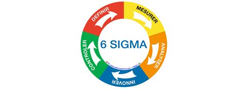 sixse imag six sigma certification and training lean 6 sigma