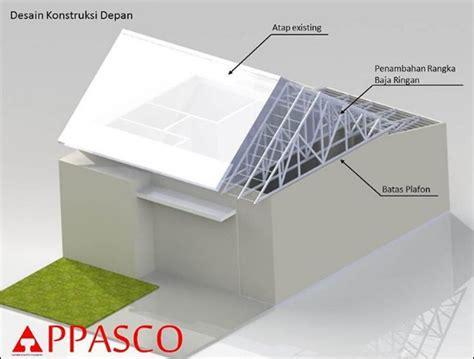 Rencana Kerja Rangka Atap Baja Ringan 3D   Jual Kanopi Tralis