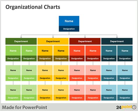 table hierarchy layout powerpoint using tables for making effective powerpoint presentations