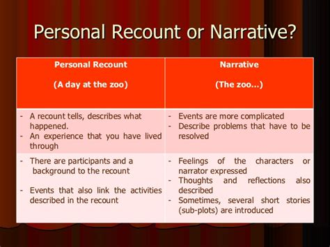 Personal Recount Essay Structure by Sec3 Language Essaywriting Narratives