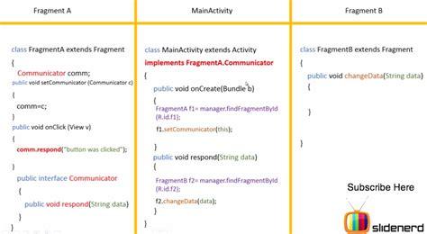 pattern delegate java java delegates stack overflow