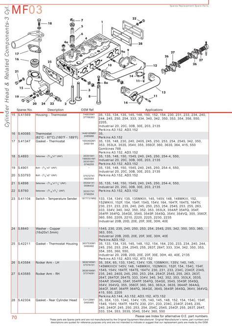 deere la135 wiring diagram z425 deere wiring