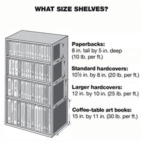 best 25 building bookshelves ideas on diy