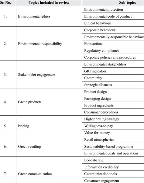literature review topics guidelines  writing  literature review