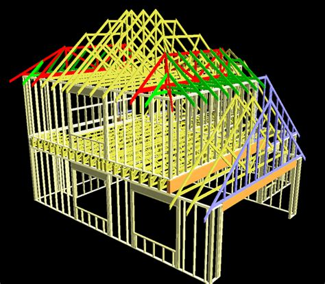 Finite Element Structural Analysis what is finite element analysis and how many types are used in analysis and design of concrete