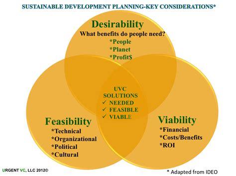 Methodology Plan Step 5 Urgent Vc Llc methodology project plan step 4 urgent vc llc design