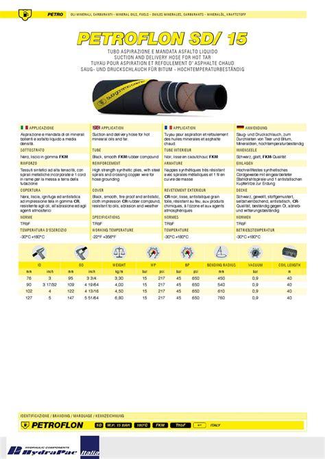 tatakan kandang 75 50 by nd pets petroflon sd15 by hydrapac italia 39 051 75 50 82 issuu