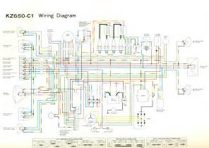 1977 kz650 wiring diagram 1977 database wiring diagram images 1977 kz650 wiring diagram