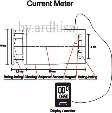 membuat induktor meter membuat induktor meter 28 images membuat pemancar 80 meter am fm agustomank cara membuat