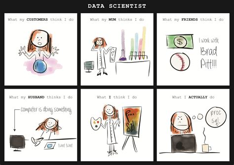 How Do I Become A Data Scientist As An Mba by 10 Data Scientist Memes Analyse This Year S