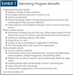 counter mentor leadership how to unlock the potential of the 4 generation workplace books how to start and run a mentoring program lumbertribe