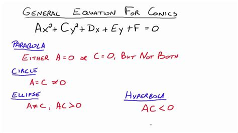 conic section equation conics general equation and eccentricity mov youtube