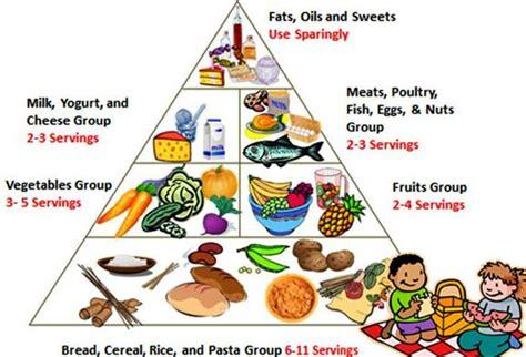 piramide de alimentos pir 225 mide alimenticia en ingl 233 s pir 225 mide alimenticia