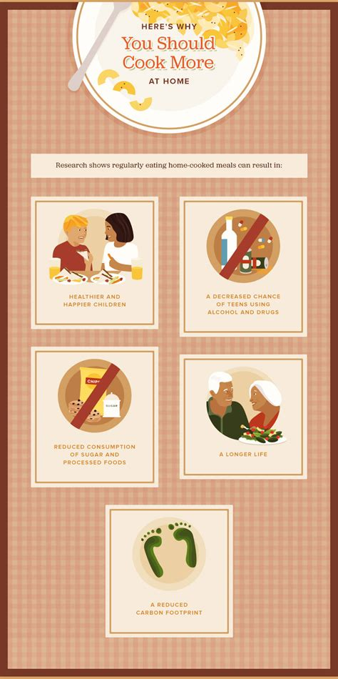 Should You Do All The Cooking by Infographic The Health And Social Benefits Of Home Cooked
