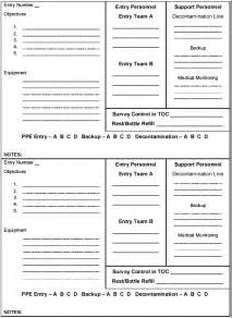 safe work plan template communication plan sle hazard communication plan