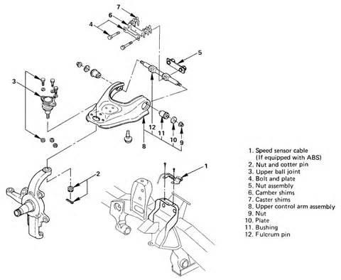 Isuzu Rodeo Suspension Repair Guides Front Suspension Arms
