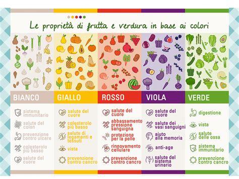 le propriet 224 di frutta e verdura in base al loro colore