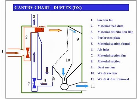 cotton mill machinery calculations a complete comprehensive and practical treatment of all necessary calculation on cotton carding and spinning machines classic reprint books cotton yarn spinning process textile learner