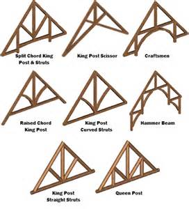 Timber frame construction and truss designs by strongwood wisconsin