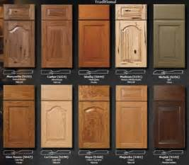 Reface Kitchen Cabinet Doors by Door Styles Classic Kitchen Cabinet Refacing