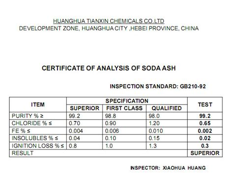 movement pattern analysis consultant certificate soda ash certificate of analysis huanghua tianxin