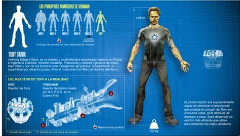 images marvel infographics pinterest
