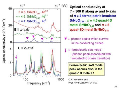 room temperature superconductors research project room temperature superconductors