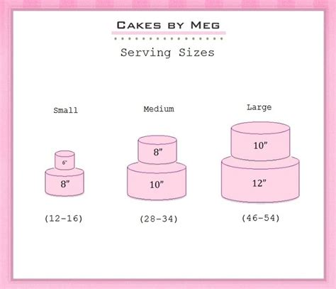 How Many Layer Cakes To Make A Size Quilt serving size 2 tier cakes cake ideas