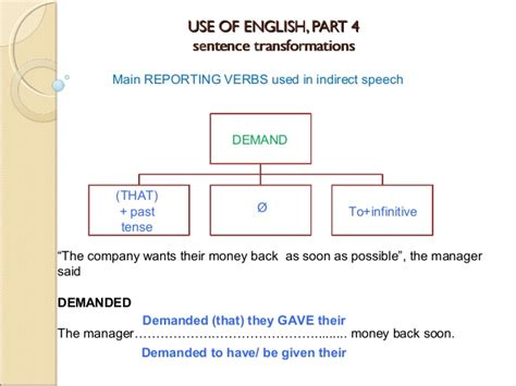 pattern of english speech fce use of english verb patterns v reported speech