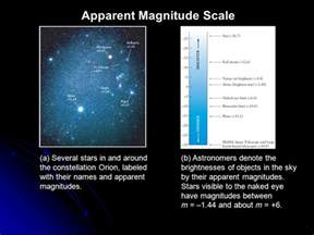 magnitude the scale of the universe books neil f comins william j kaufmann iii discovering the