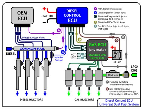 vauxhall combo lpg wiring diagram wiring diagram with