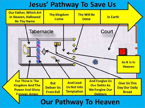 tabernacle in the wilderness diagram 42 best images about tabernacle prayer on