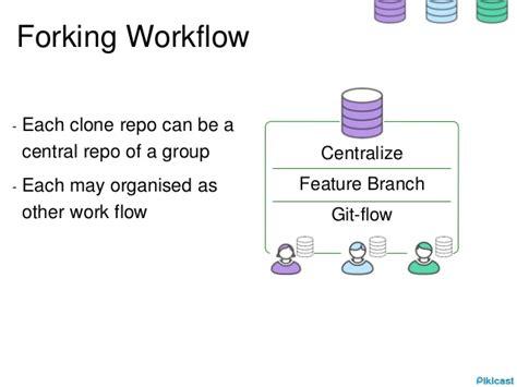 git collaboration workflow git workflows that work end best free home design