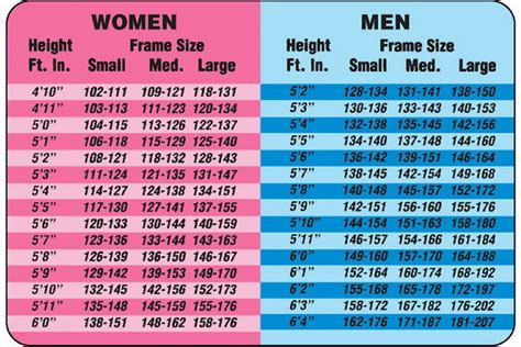 air force weight air force height and weight chart women navis