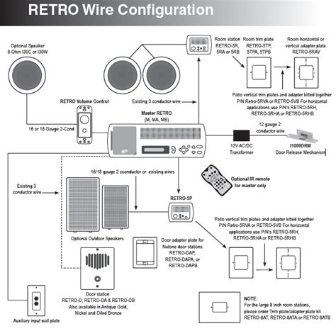 intrasonic retro m intercom replacement upgrade system ist