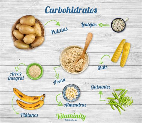 lo  buscas es saciar el apetito  conseguir energia los carbohidratos complejos siempre