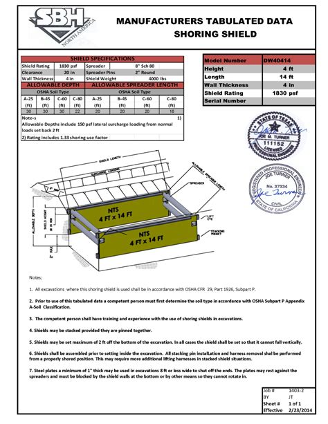 benching excavation excavation benching chart