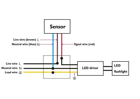 wiring diagram for motion sensor 30 watt led motion detector light pic or wires
