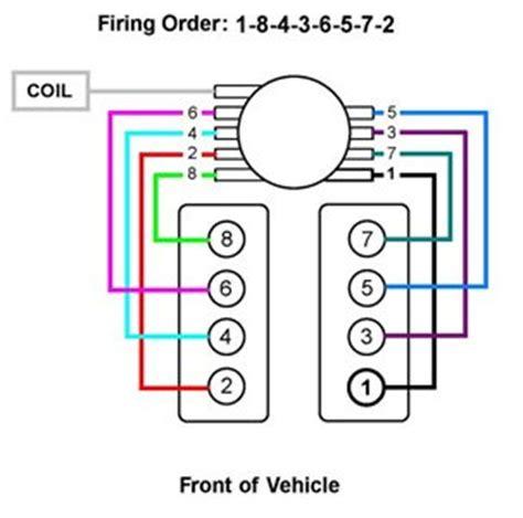 solved firing order for 1999 chevy truck diagram fixya