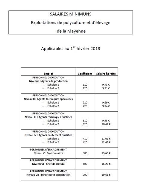 grille salaire chambre agriculture ouvri 232 re grille d 233 partementale des salaires 2013