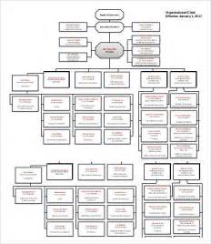org chart template docs large organizational chart template 9 free word pdf