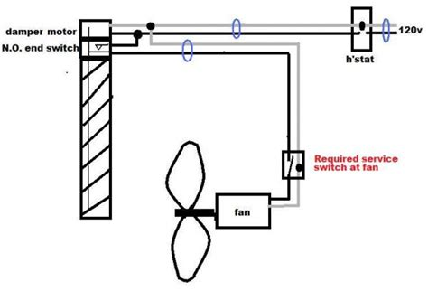 crawl space fan with humidistat air vent fan motor wiring diagram with thermistat and