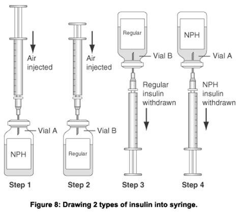 Drawing Up Insulin by Medcom Inc Skill Sets