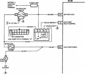 454 chevrolet engine diagram get free image about wiring diagram