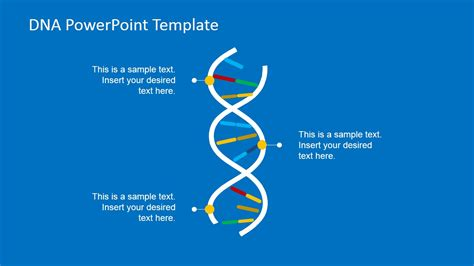 template dna picture of dna for powerpoint slidemodel