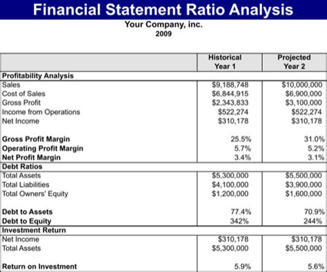 download financial statement template for free formtemplate