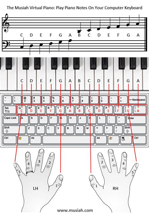 piano keyboard tutorial video free virtual piano keyboard enables students to try musiah