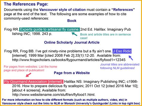 book reference generator vancouver write my paper for me harvard referenceing dec 16 2017