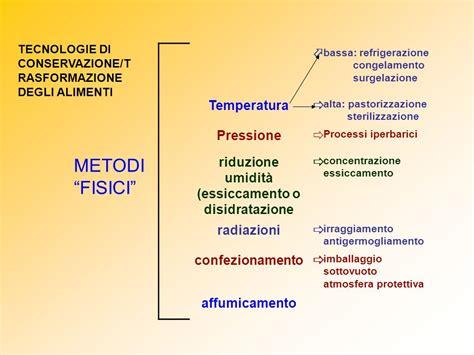 metodi conservazione alimenti metodo fisico di conservazione alimenti e benefici