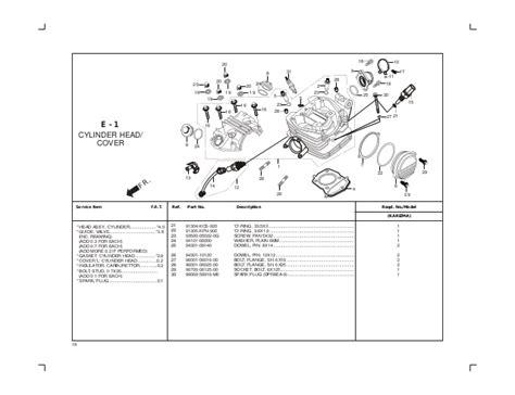 Valve Inlet Klep 14711 Kbb 900 karizma r manual